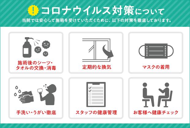 和光市にある当院はコロナ対策を徹底している整体院です